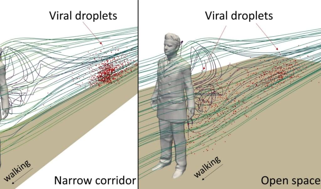Verspreiding van druppels in de wervelingen achter een lopend persoon, in een smalle gang.  (beeld Xiaolei Yang)