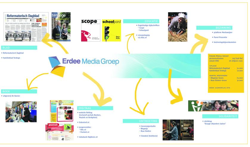 Geen encyclieken vanuit Erdee Media Groep