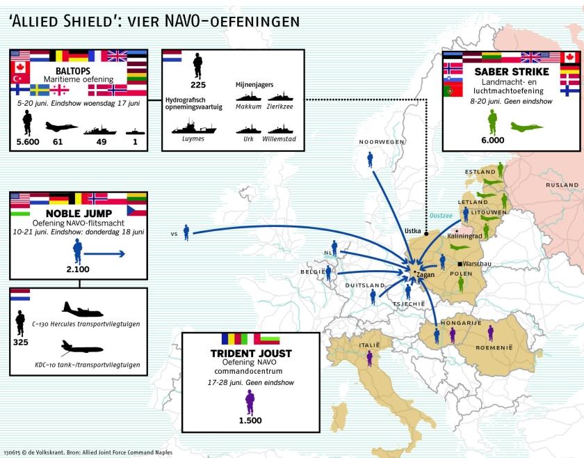 NAVO toont spierballen aan Russen