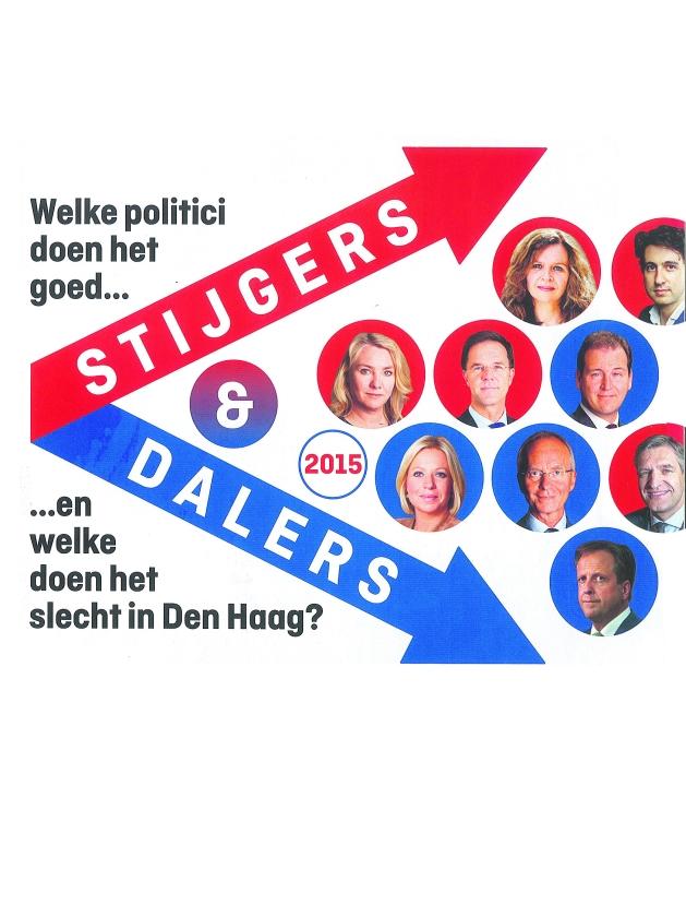 Even onbesmuikt roddelen over Haagse politici   (nd)