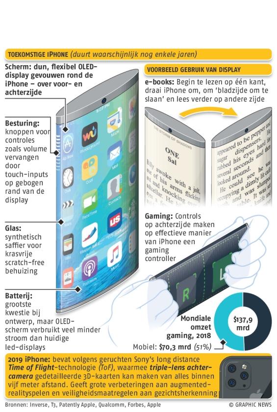 Patenten onthullen herontwerp iPhone
