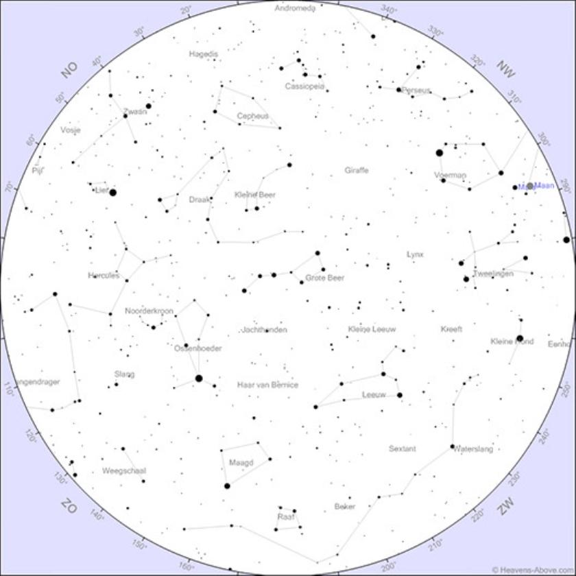 De westelijke sterrenhemel van 9 mei rond 23 uur. De maansikkel staat vlak onder de planeet Mars.   (www.heavens-above.com)